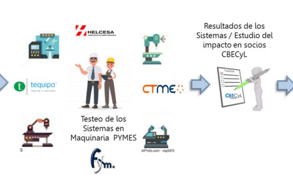 """CONCEDIDO EL PROYECTO COLLECTIOT """"Diseño de Gateway de IoT para la Industria de Bienes de Equipo"""""""
